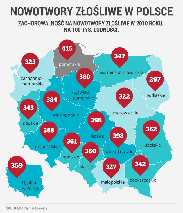 infografika - nowotwory złośliwe w Polsce