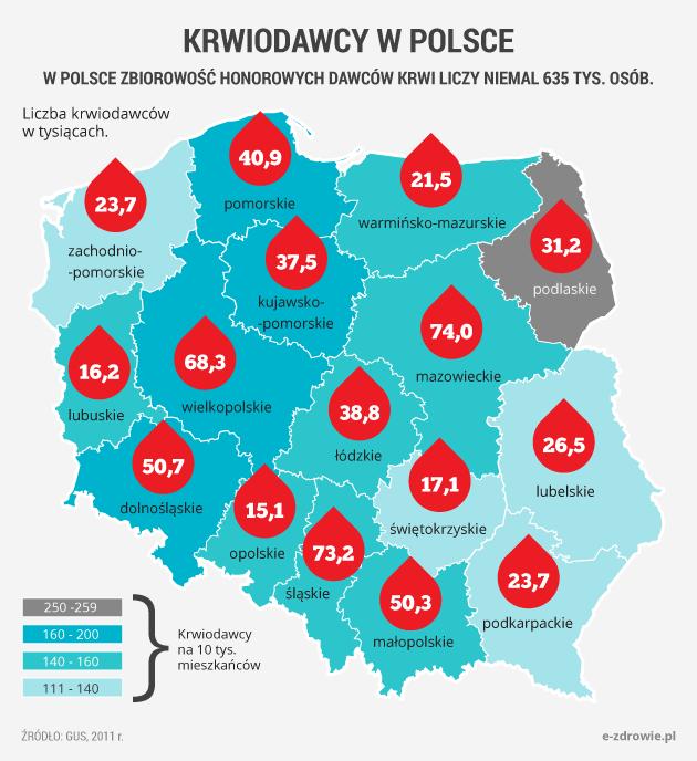 infografika - krwiodawcy w Polsce